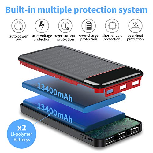 Aikove Batería Externa 26800mAh Cargador Portátil Móvil Inalámbrico, Solar Power Bank con 2 Entrada(USB C&Micro) y 3 Puertos, Linterna LED y LCD, Ultra Capacidad pere Smartphones Tabletas y Más …