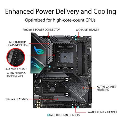 ASUS ROG Strix X570-F Gaming - Placa Base Gaming AMD AM4 X570 ATX con PCIe 4.0, Aura Sync RGB led, Intel Gigabit Ethernet, Dual M.2 con disipadores, SATA 6Gb/s, USB 3.2 Gen 2, soporta Ryzen 3000