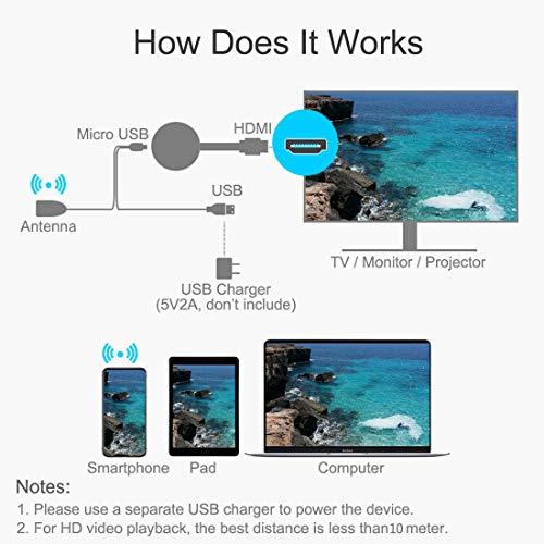 HDMI Streaming Stick Display Dongle Media Player 4K 1080P 5GHz + 2.4GHz WiFi HDMI Dongle Receptor Transmisión Dispositivos para TV Android/IOS/Windows/OS Laptop, Tablet, PC a TV (actualización)