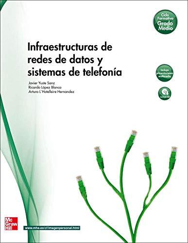 Infraestructuras de Redes de datos y sistemas de telefonia.Grado medio