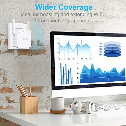 NETVIP WiFi Repetidor de Red WiFi Amplificador 300Mbps Extensor WiFi Booster de Rango Inalámbrico Modo Wireless-N 2.4GHz Universal Dos Antenas, Fácil de Usar,Compatible con Enrutador Inalámbrico