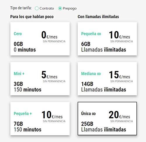 TARJETA SIM PREPAGO REPÚBLICA MÓVIL Ideal para Whatsapp, GPS, Alarma, smartwatch SIN PERMANENCIA multiformato Redes 2G/3G/4G sim Car Datos