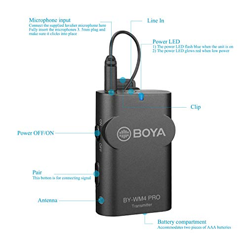 BOYA BY-WM4 Pro Sistema de micrófono inalámbrico Lavalier 2 transmisores con 1 receptor de conector de iluminación para dispositivos iPhone, iPad iOS, transmisión en vivo blog
