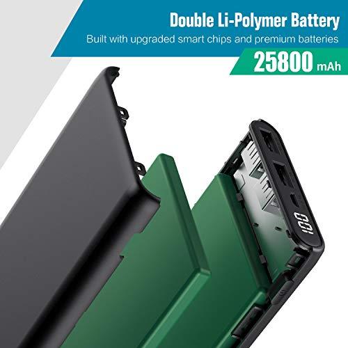 Pxwaxpy Banco de energía portátil de 25800 mAh [NUEVA pantalla digital LCD de 2019] Batería externa ultra compacta con carga de alta velocidad para tabletas con teléfonos inteligentes y más