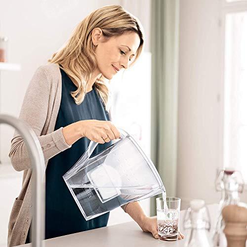 BRITAMarellablanca Pack Ahorro – Jarra de Agua Filtrada con3 cartuchos MAXTRA+, Filtro de agua BRITA que reduce la cal y el cloro, Agua filtrada para un sabor óptimo,2.4L