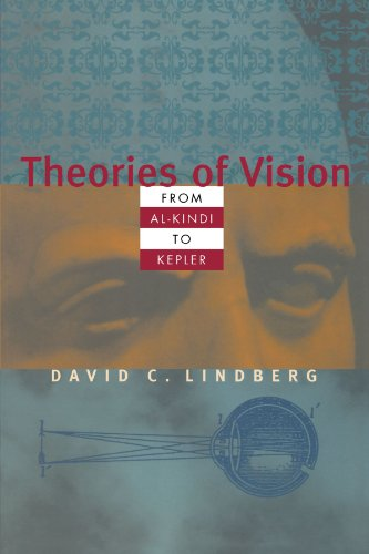 Theories of Vision from Al-kindi to Kepler (Chicago History of Science and Medicine)