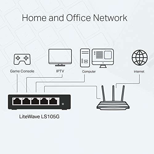 TP-Link LS105G - Switch Ethernet 5 Puertos (10/100/1000Mbps), Switch Gigabit, Switch WiFi, Carcasa metálica, Ultraligero, Super disipación de Calor, QoS, Ahorro de Energía, Silencioso, No Gestionado