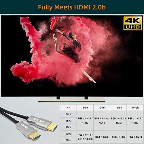 MavisLink - Cable HDMI de fibra óptica (4 K, 60 Hz, HDMI 2.0, 18 Gbps, compatible con ARC HDR HDCP2.2 3D Dolby Vision para Blu-ray/TV Box/HDTV/4K Proyector/Home Theater)