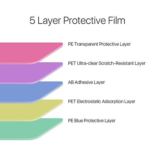 J&D Compatible para Motorola One Vision Protector de Pantalla, 3 Paquetes [NO Cobertura Completa] Prima Escudo de Película Transparente HD Protector de Pantalla para Moto One Vision